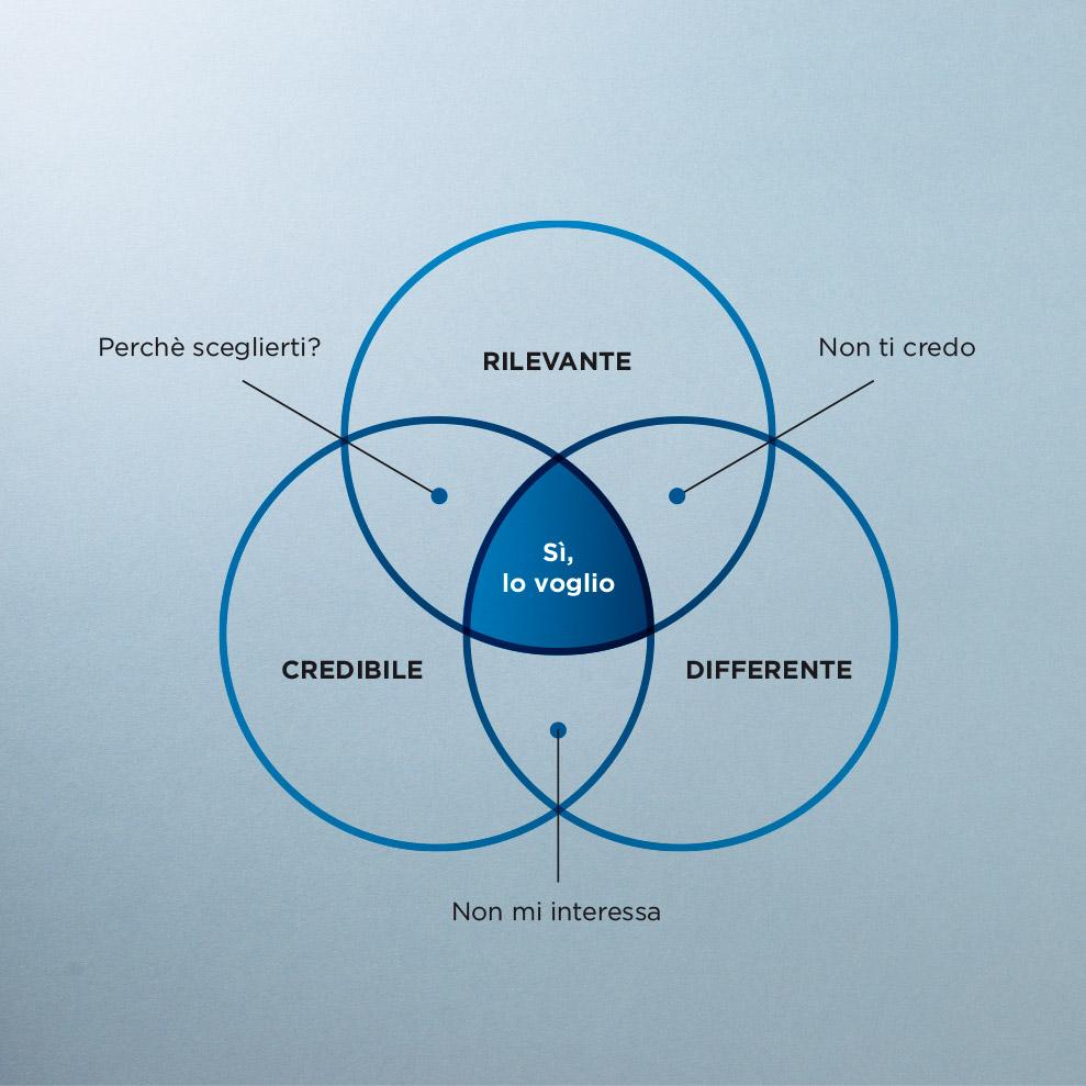 fkdesign-metodo-grafico