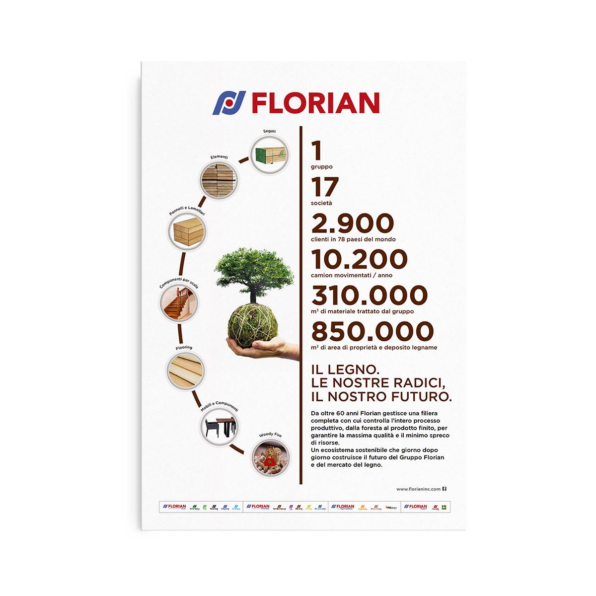 florian-pagina-pubb-2